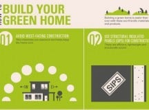 13 tips for building a green home [infographic]