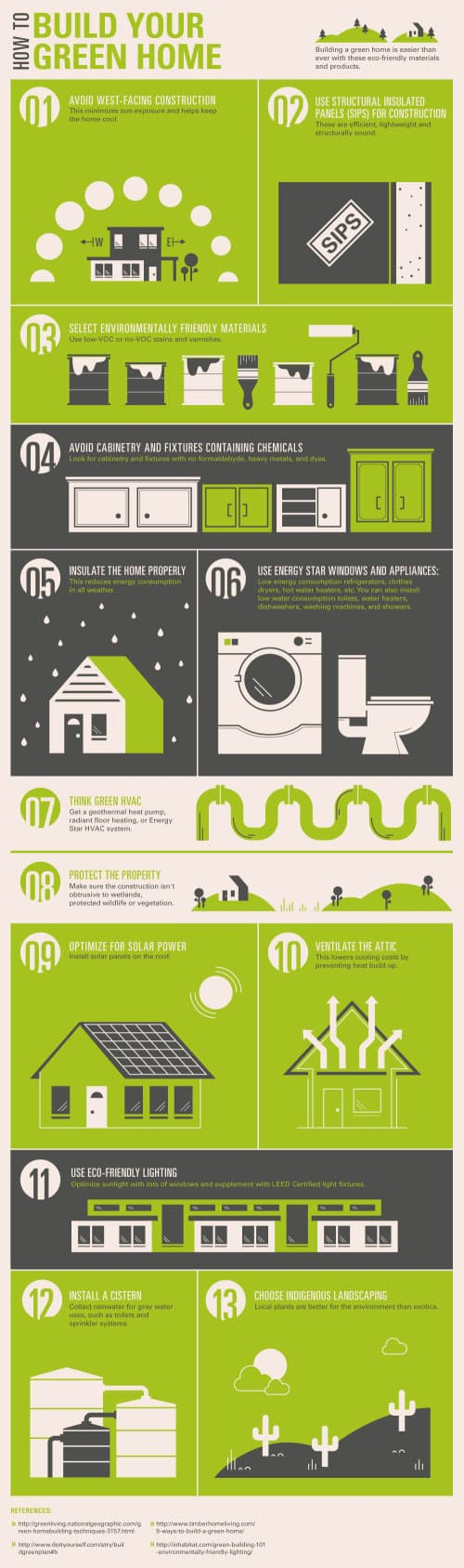 13 tips for building a green home infographic green for Steps to building a house checklist