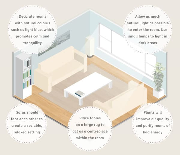 How to Use Feng Shui [infographic]