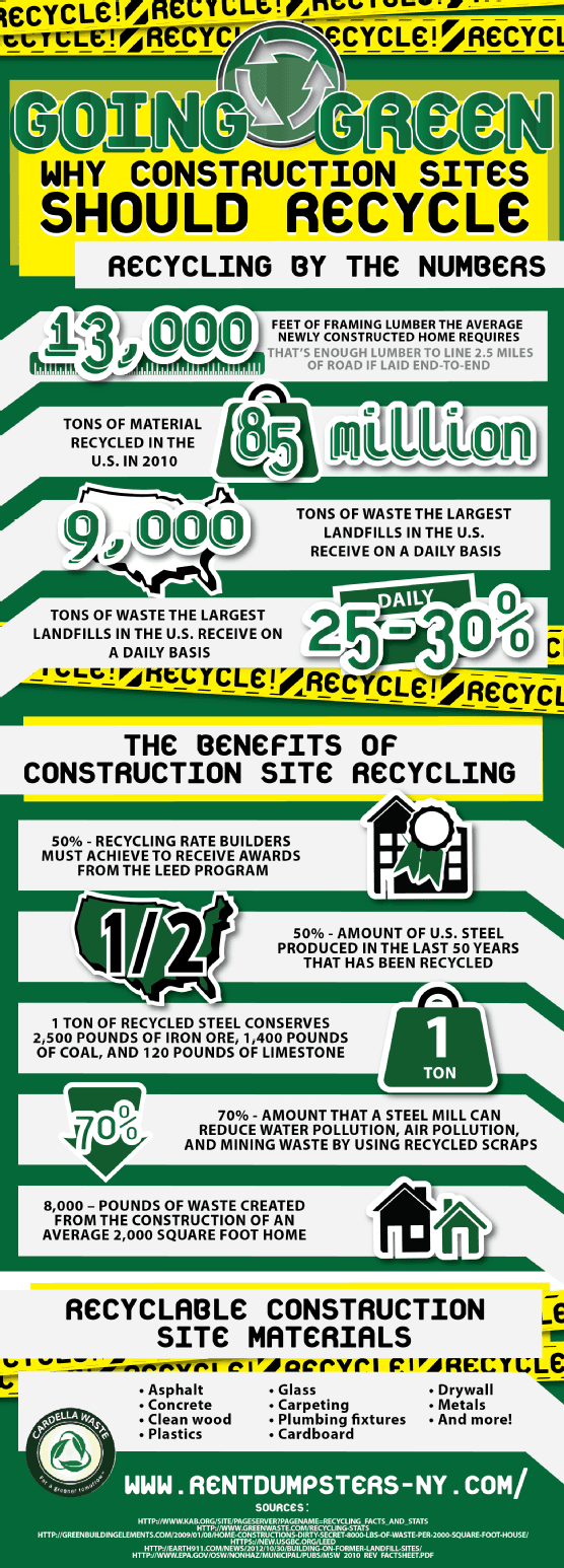 CONSTRUCTION RECYCLING: Why construction sites should recycle [infographic]