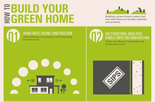 build your green home