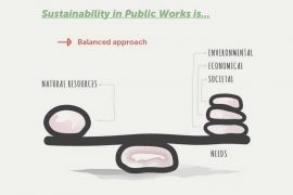 Cropped infographic - Public works and the importance of creating sustainable communities