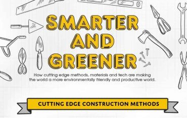 Top of infographic - Cutting edge green building methods and materials