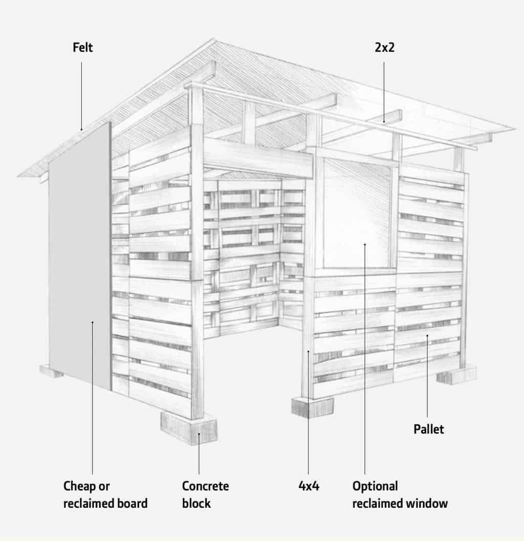 Pallet shed diagram - Build a shed for your community garden in 4 steps